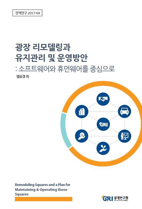 광장리모델링과 유지관리 및 운영방안: 소프트웨어와 휴먼웨어를 중심으로