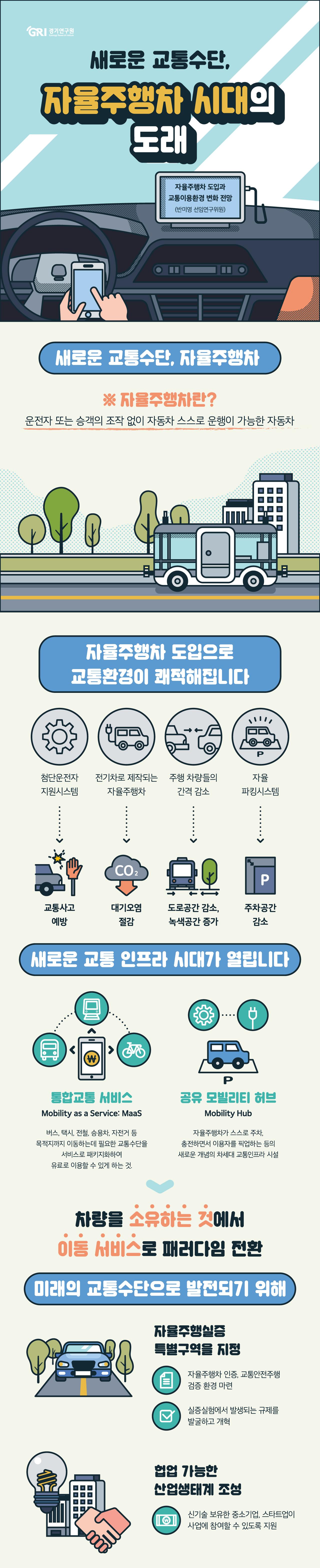 2017년 11월 16일 '제로셔틀(Zero Shuttle)'이 경기도 성남시 판교제로시티에서 탄생했다. 제로셔틀은 우리나라에서 최초로 개발된 자율주행 미니버스이다. 우리는 '제로셔틀'을 짧게는 몇 년, 길게는 몇 십년 내에 이동수단으로 타고 있을지도 모른다.   자율주행차는 가까운 미래에 교통접근성, 안전성, 편리성을 높이고 환경문제를 해결할 수 있는 대안 중 하나로 떠오르고 있다. 자율주행차는 「자동차 관리법」에 의하면 '운전자 또는 승객의 조작 없이 자동차 스스로 운행이 가능한 자동차'로 정의된다. 자율주행차는 운전자가 피곤할 때 안전하게 운전을 지원해주고 졸음 등 인적요인으로 발생할 교통사고를 감소시켜 줄 것이다. 이미 자율주행기술 중에 하나인 첨단안전운전시스템(ADAS:Advanced Driver Assistance Systems)은 상용화되어 사고감소 효과를 나타내고 있다. 자율주행차들은 도로에서 운전자별 인지반응시간의 편차를 줄여 차간간격을 좁혀 도로용량을 증대시키고 자율주행주차시스템은 주차공간을 최소화시킬 수 있다. 전기차로 만들어진 자율주행차 생산과 보급은 대기질도 개선할 수 있다. 최근 핀란드에서는 여러 교통수단을 묶어 이용자에게 스마트폰 어플을 이용하여 이동서비스 패키지로 제공하는 통합교통서비스(MaaS:Mobility as a Service)를 제공하였는데 자율주행기술은 이러한 서비스를 더욱 확대시킬 것이다. 지금의 환승센터 개념과 유사한 미래의 공유 모빌리티 허브(Mobility Hub)에서 자율주행차는 스스로 충전하고 파킹하며 승객을 픽업해주고 이동한다. 승객들은 운전이나 이동에 스트레스 받지 않으면서 업무, 여가효율을 높일 수 있는 시대가 올 수도 있다.   우리의 첫 자율주행셔틀인 '제로셔틀'이 미래의 교통수단으로 발전되기 위해서는 정부주도로 자율주행 실증실험을 활성화하여 기술을 검증하고 안전성을 평가할 수 있어야 한다. 판교제로시티를 '자율주행실증 특별구역'으로 지정하여 적극적으로 규제를 개혁할 수 있는 환경을 만들어야 한다. 자동차, 자율주행기술, 빅데이터 등의 자율주행과 관련하여 신기술을 보유하고 있는 중소기업, 스타트업이 국가단위의 기술개발 사업에도 참여할 수 있도록 지원해야 한다.