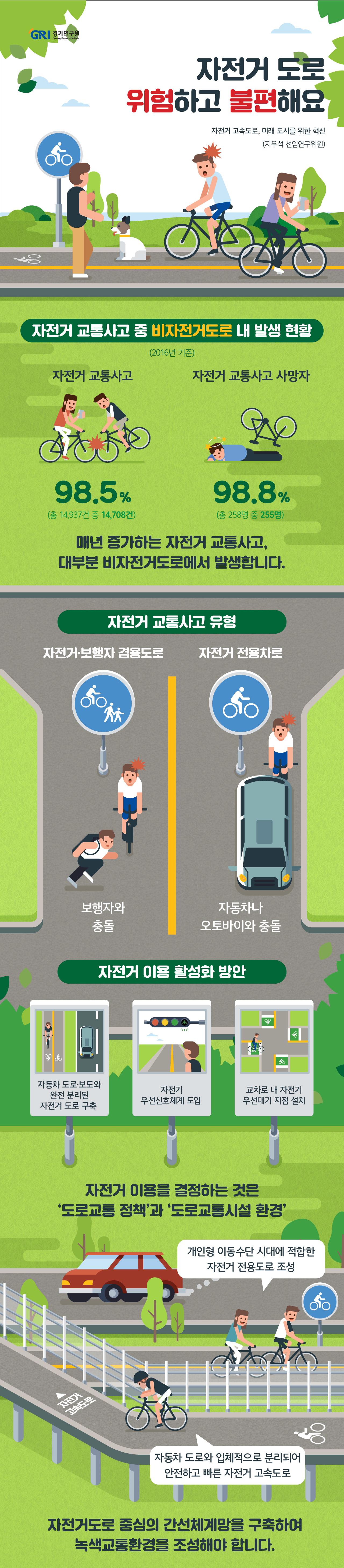 자전거 도로 위험하고 불편해요