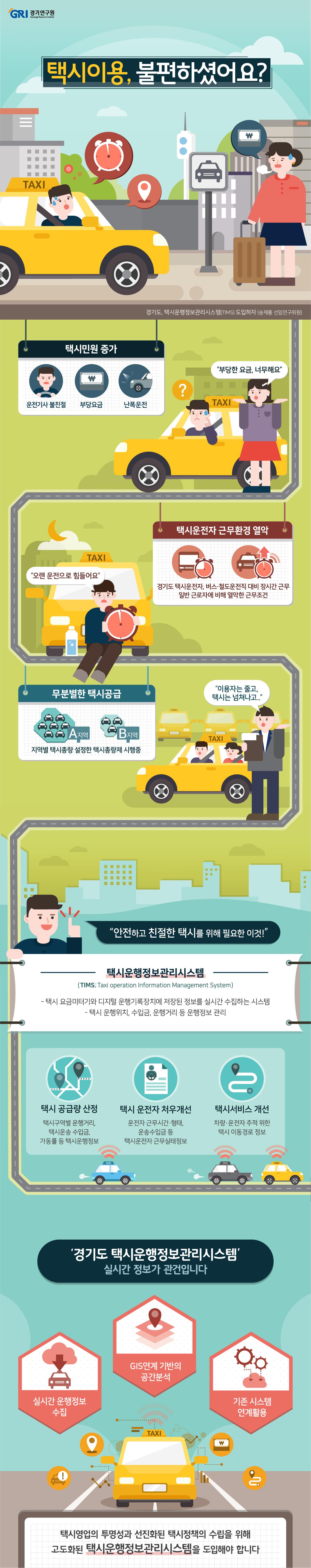 택시운행정보관리시스템(TIMS)은 택시 운행기록장치와 요금미터기에 저장된 수입금, 운행위치, 운행거리 등의 운행정보를 수집하고 관리하는 시스템이다. 택시운행정보관리시스템은 (1)운송수입금 (2)택시운행정보 (3)운전자 근무실태 등을   실시간으로 관리가 가능하다. 전국 택시의 14.5%인 3만 7천여 대의 경기도 택시는 운행정보관리시스템의 부재로 택시정보에 대한 과학적인 관리가 미흡하다. 요즘은 택시 운전직 종사자들의 영업 및 근무 실태에 대한 관리도 필요한 실정이다. 택시영업의 투명성과 선진화된 택시정책의 수립을 위해서는 경기도에 택시운행정보관리시스템의 도입이 필요하다.   서울시와 대전시는 택시운행정보관리시스템을 기 구축하여 운영하고 있다. 2012년에 구축된 서울시 택시운행정보관리시스템은 ㈜한국스마트카드사에서 카드단말기의 통신기능을 활용하여 실시간으로 택시 위치정보 및 운행정보 등을 수집 관리하고 있다. 국토교통부가 2015년에 시범사업으로 구축한 대전시 택시운행정보관리시스템은 콜센터에 수집된 법인택시의 요금미터기 수입금과 운행정보 중심으로 관리하고 있다. 그래서 현재 대전시 시스템은 고도화 작업을 추가 진행 중이다.    경기도 택시운행정보관리시스템은 서울시보다 더 고도화된 시스템으로 구축이 되어야 한다. 경기도 택시운행정보관리시스템은 실시간으로 수입금, 운전자정보, 위치정보, 이용특성, 수요 대비 공급 현황 분석이 가능한 시스템으로 도입될 필요가 있다. 또한 택시운행정보관리시스템이 택시의 운행궤적과 공간적으로 차량의 분포를 실시간으로 조회할 수 있어야 한다. 경기도 택시운행정보관리시스템에서 제공하는 택시운행정보는 택시영업의 투명성 확보, 전액관리제 기반조성, 택시서비스 개선 등 다양한 용도로 활용될 수 있다.    경기도 택시운행정보관리시스템은 국토교통부의 계획에 따라 1단계로 법인택시만을 대상으로 2017년에 먼저 추진하고 고도화 단계인 2단계에서는 개인택시를 포함하여 2018년에 구축토록 한다. 경기도에 적합한 택시운행정보관리시스템을 구축하기 위해서는 경기도가 독자적으로 시스템을 구축하는 방안도 필요할 수 있다. 경기도형 택시운행정보관리시스템이 구축되면 효율적인 시스템의 업그레이드와 유지관리가 가능할 것으로 기대한다.