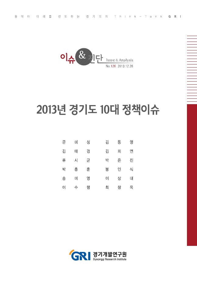 2013년 경기도 10대 정책이슈