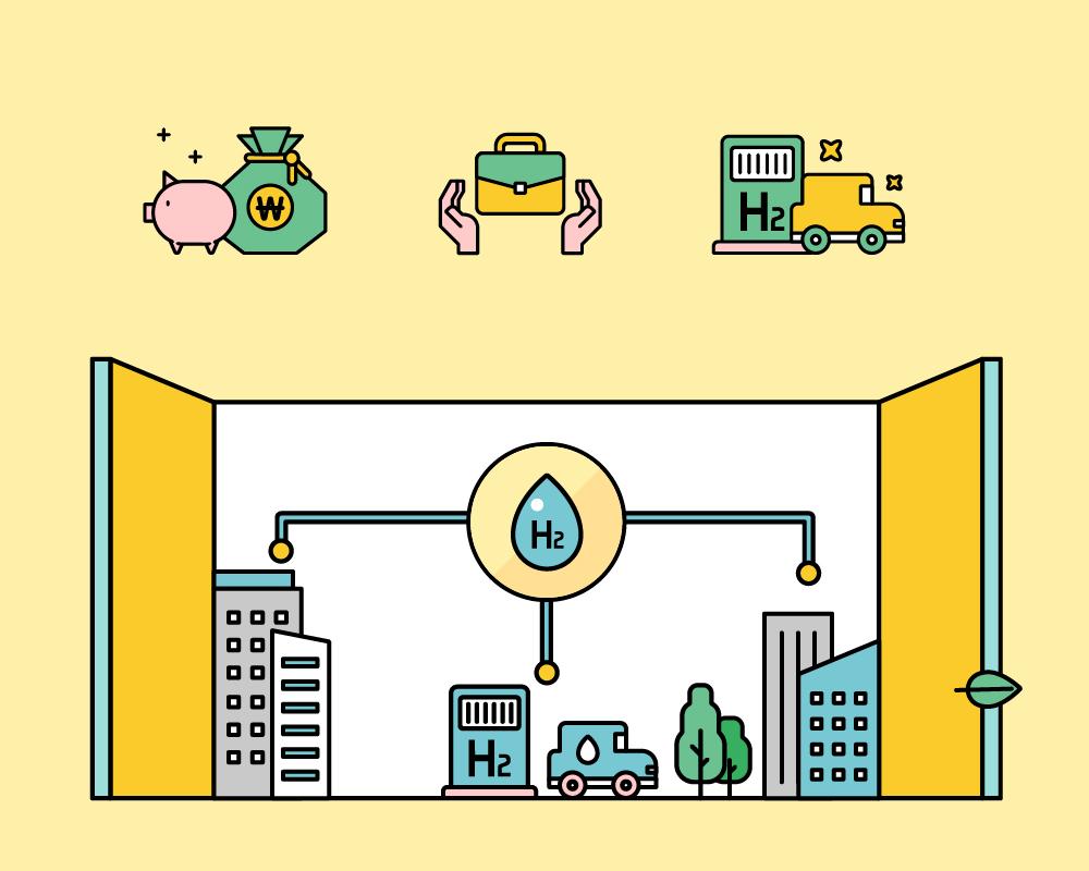경제성장과 친환경 에너지의 원천, 수소경제로 미래를 열다