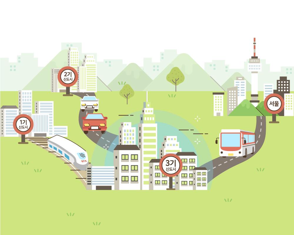 3기 신도시 건설의 핵심은 일자리와 광역교통망